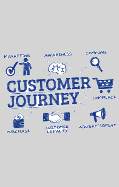 Seminar zum Thema Customer Journey